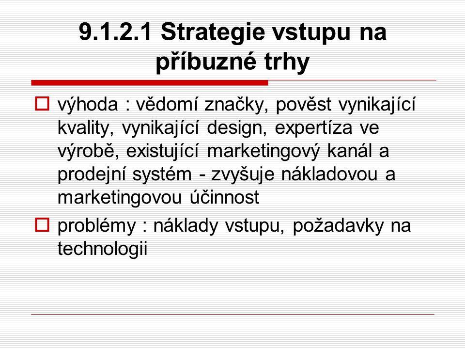 9.1.2.1 Strategie vstupu na příbuzné trhy