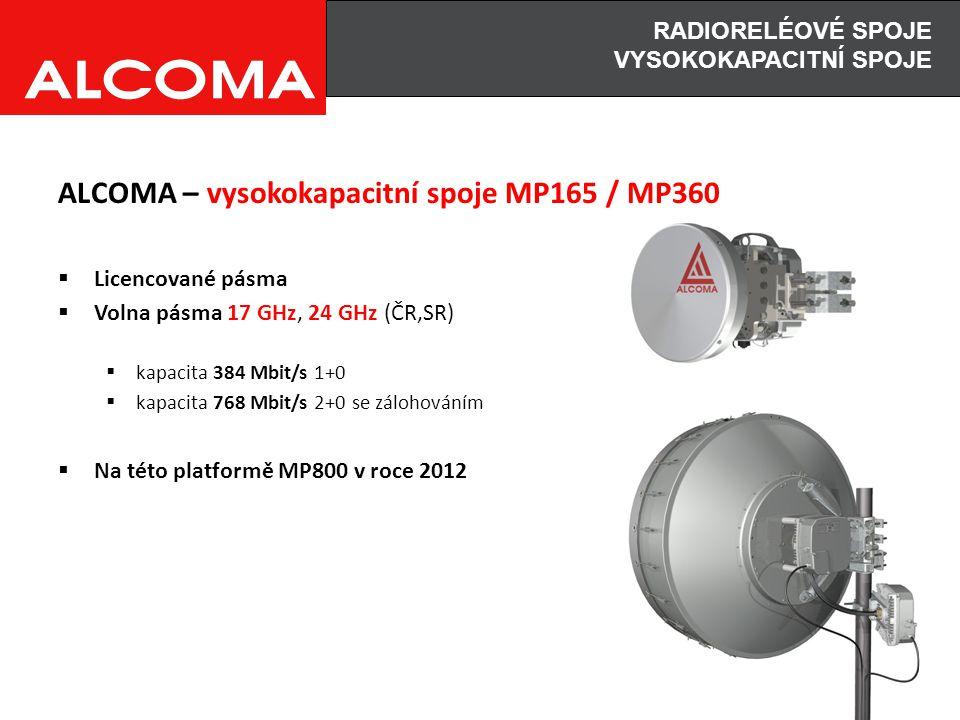 ALCOMA – vysokokapacitní spoje MP165 / MP360
