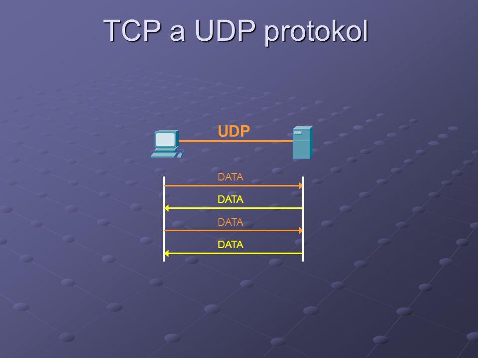 TCP a UDP protokol UDP DATA DATA DATA DATA