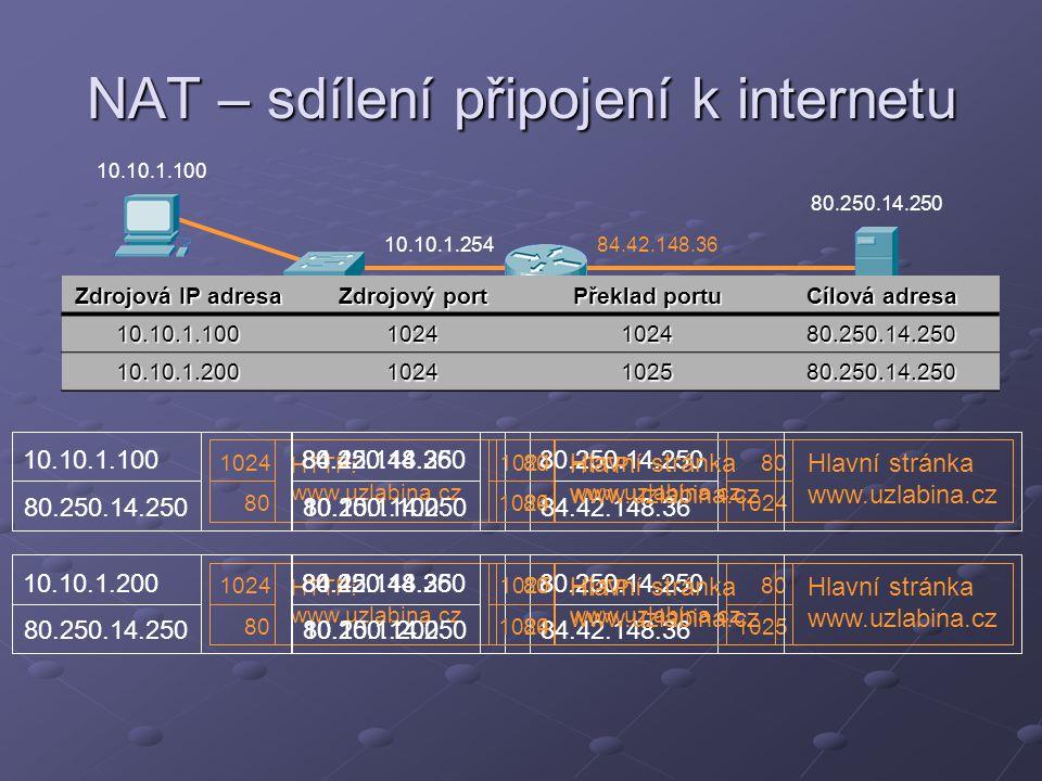 NAT – sdílení připojení k internetu