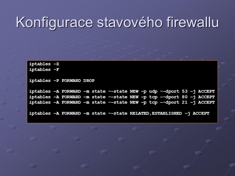 Konfigurace stavového firewallu