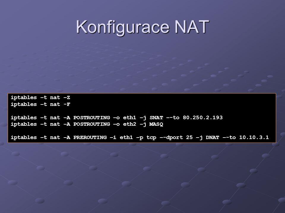 Konfigurace NAT iptables –t nat –Z iptables –t nat -F