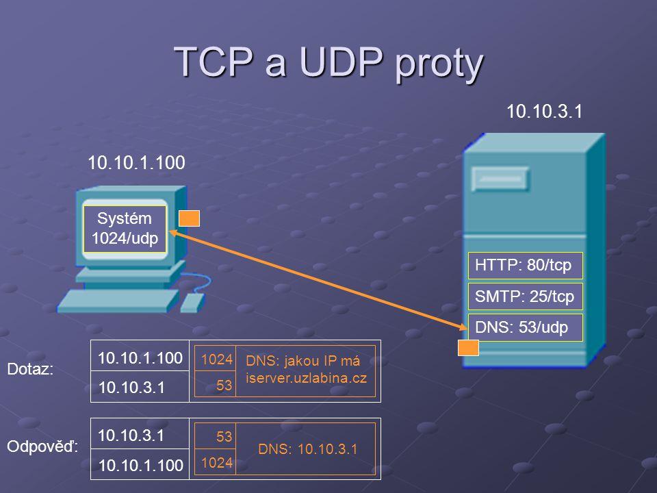 TCP a UDP proty 10.10.3.1 10.10.1.100 Systém 1024/udp HTTP: 80/tcp