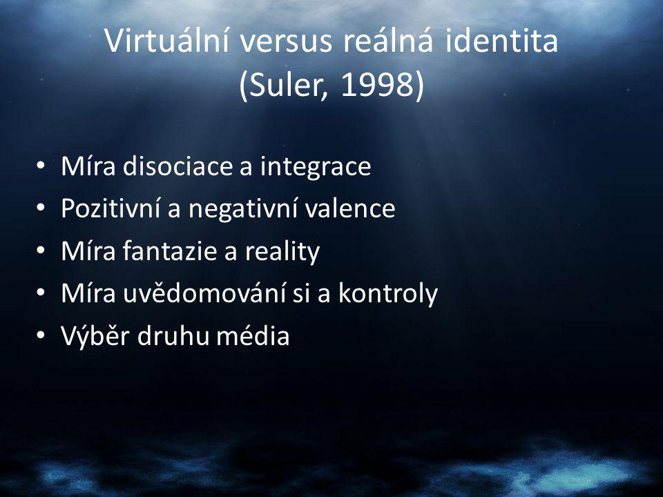 Virtuální versus reálná identita (Suler, 1998)