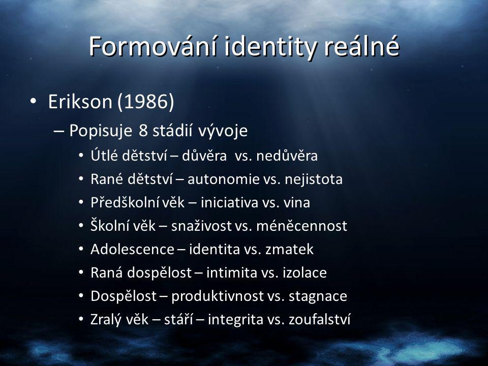 Formování identity reálné
