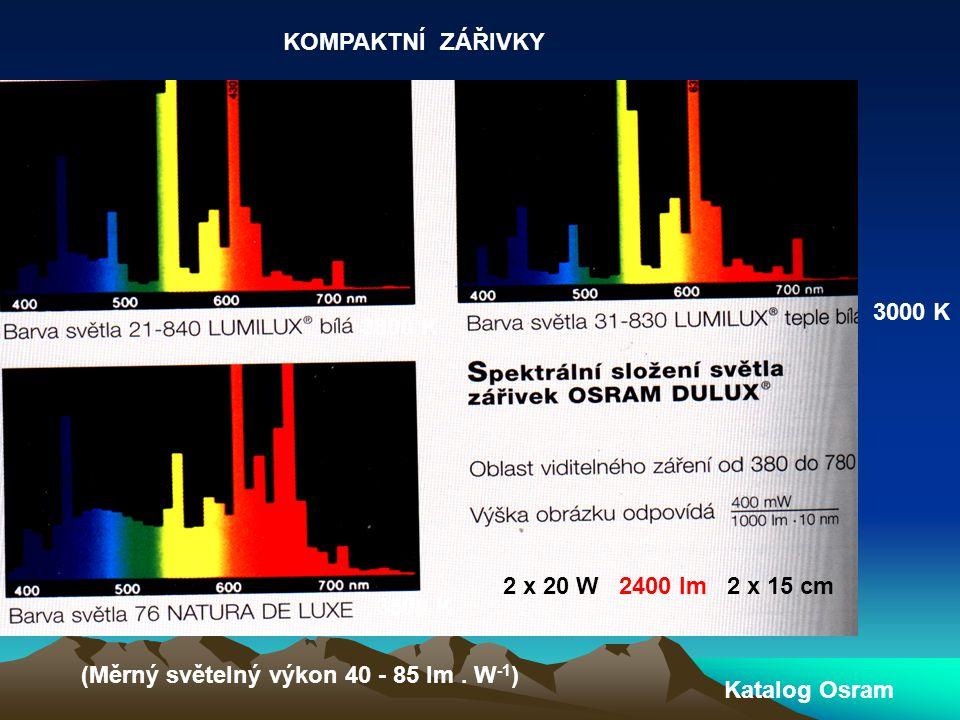 KOMPAKTNÍ ZÁŘIVKY 3000 K. 3800 K. 2 x 20 W 2400 lm 2 x 15 cm. 3500 K. (Měrný světelný výkon 40 - 85 lm . W-1)