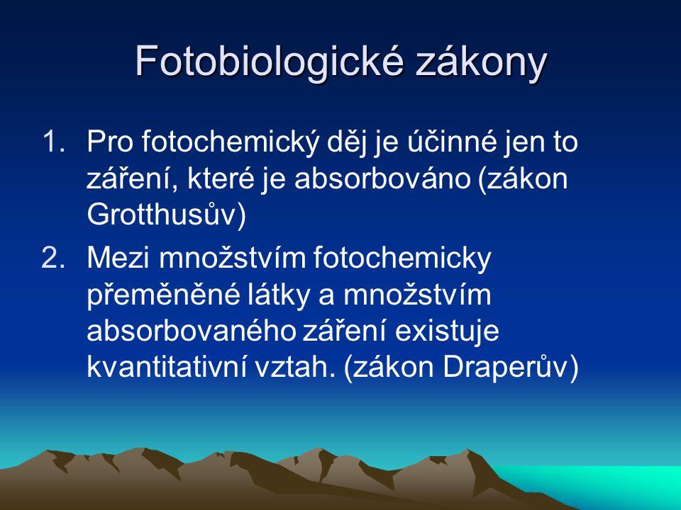 Fotobiologické zákony