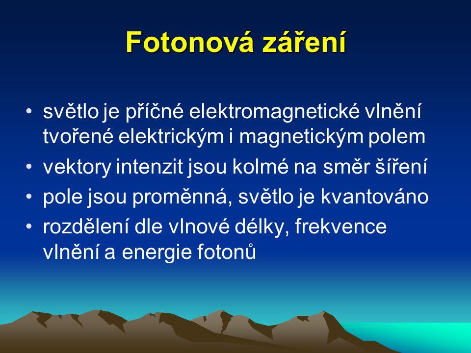 Fotonová záření světlo je příčné elektromagnetické vlnění tvořené elektrickým i magnetickým polem. vektory intenzit jsou kolmé na směr šíření.