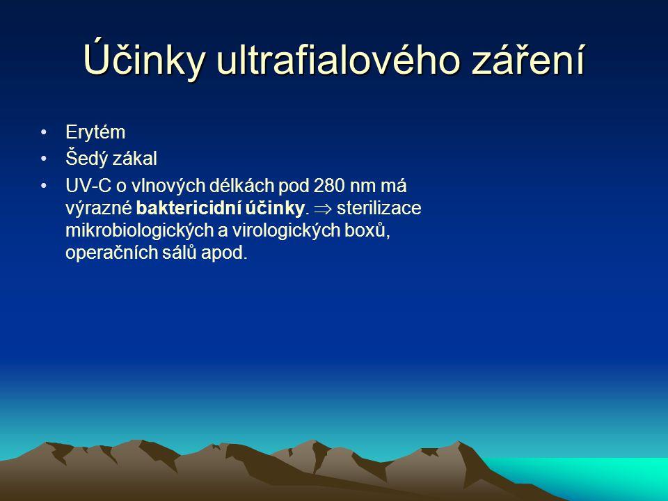 Účinky ultrafialového záření