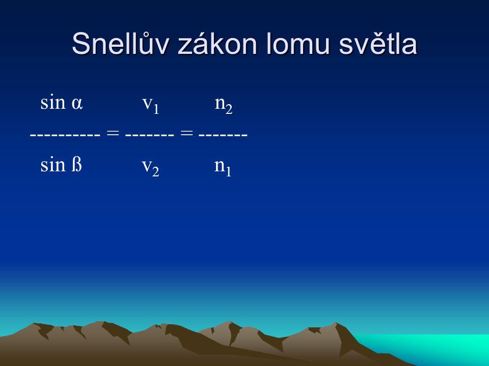 Snellův zákon lomu světla