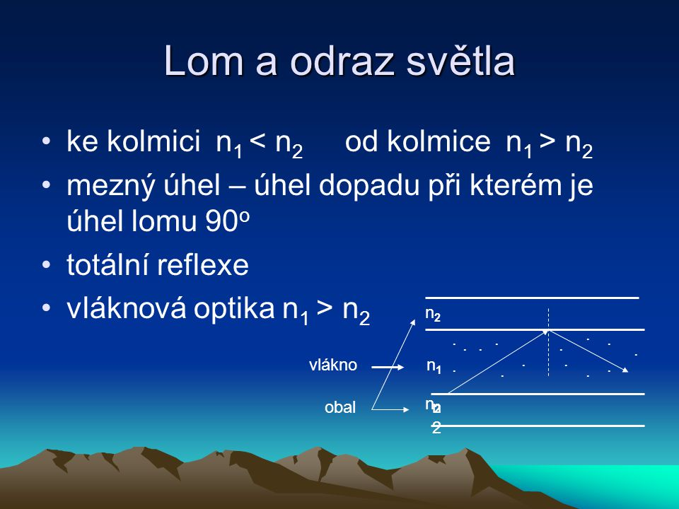 Lom a odraz světla ke kolmici n1 < n2 od kolmice n1 > n2