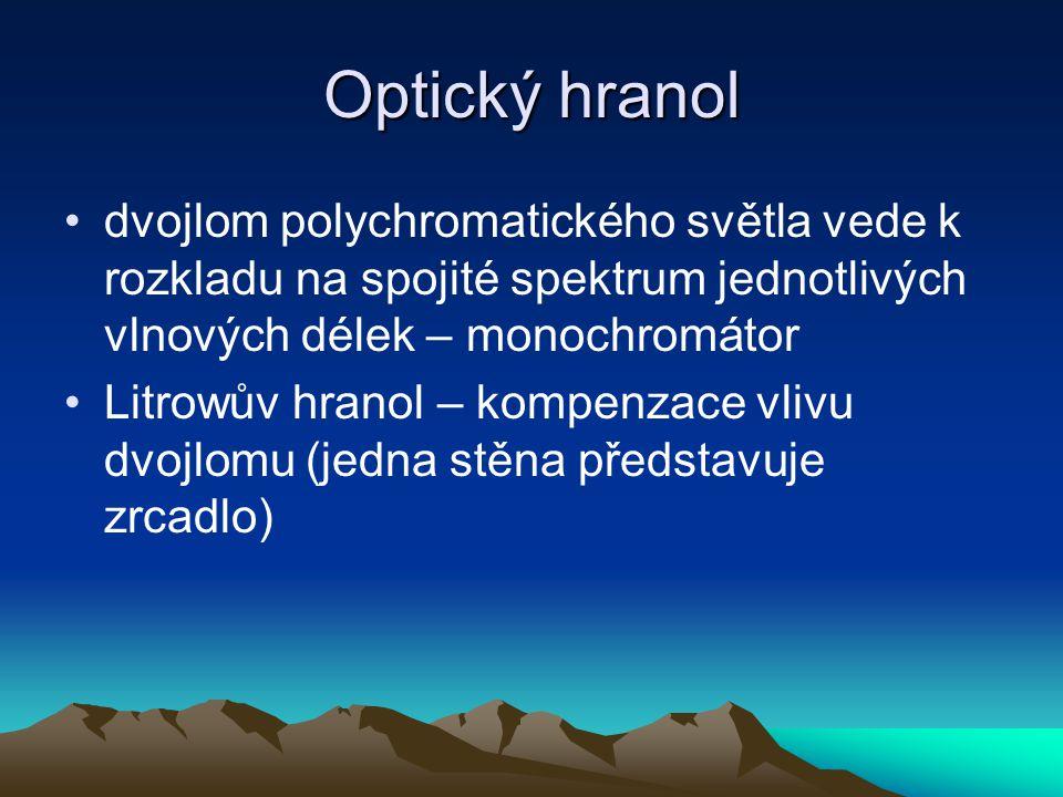Optický hranol dvojlom polychromatického světla vede k rozkladu na spojité spektrum jednotlivých vlnových délek – monochromátor.