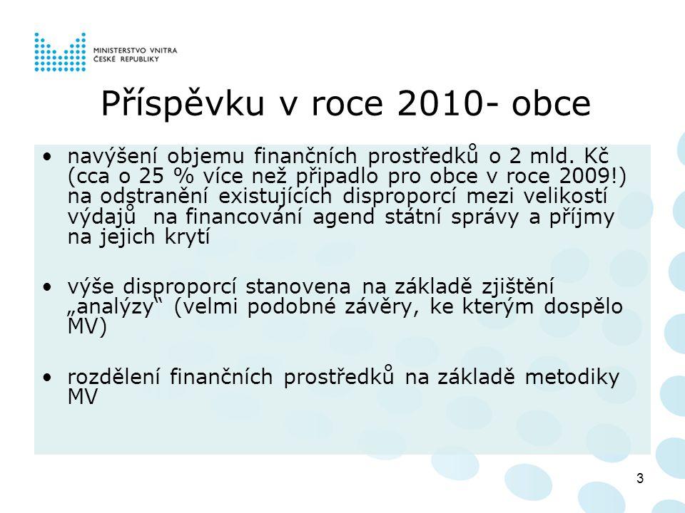 Příspěvku v roce 2010- obce