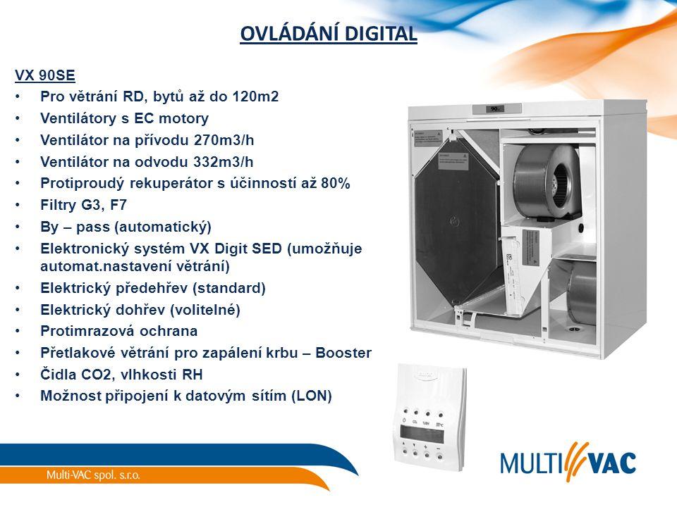 OVLÁDÁNÍ DIGITAL VX 90SE Pro větrání RD, bytů až do 120m2