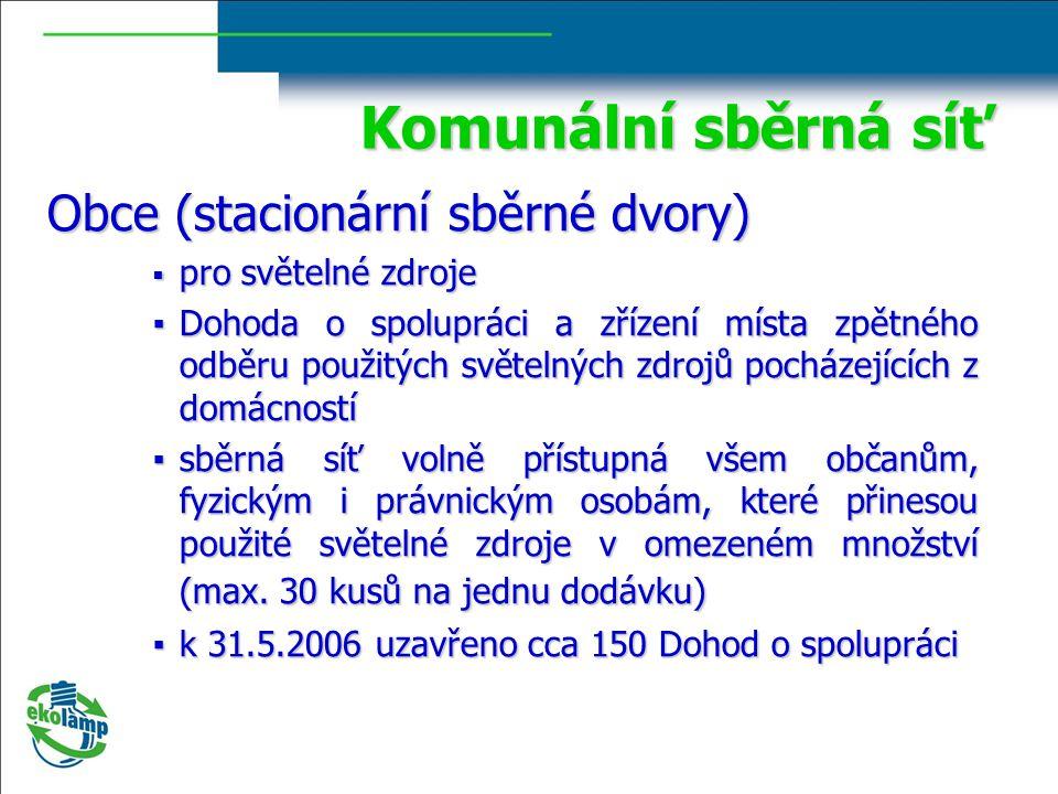 Komunální sběrná síť Obce (stacionární sběrné dvory)