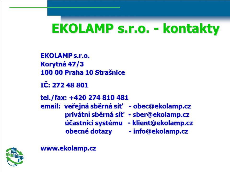 EKOLAMP s.r.o. - kontakty EKOLAMP s.r.o. Korytná 47/3