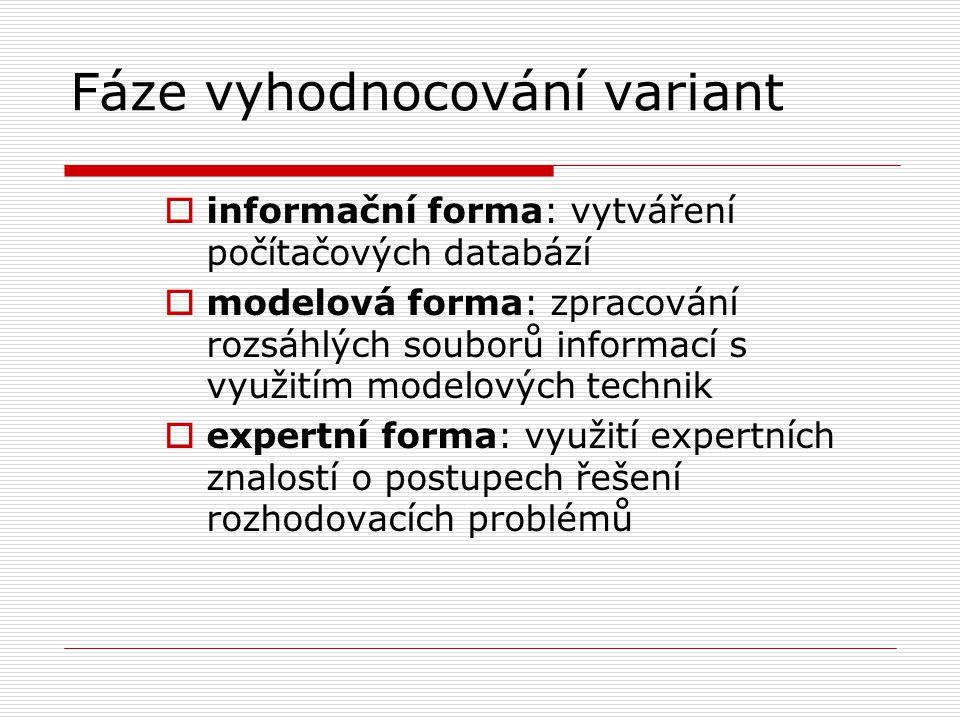 Fáze vyhodnocování variant