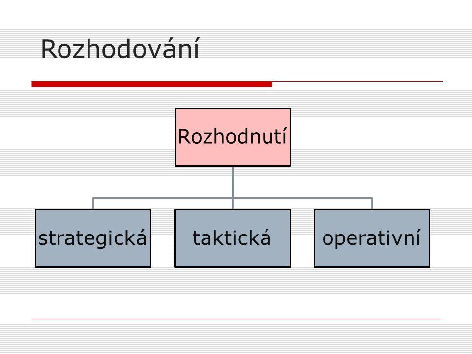 Rozhodování Rozhodnutí strategická taktická operativní