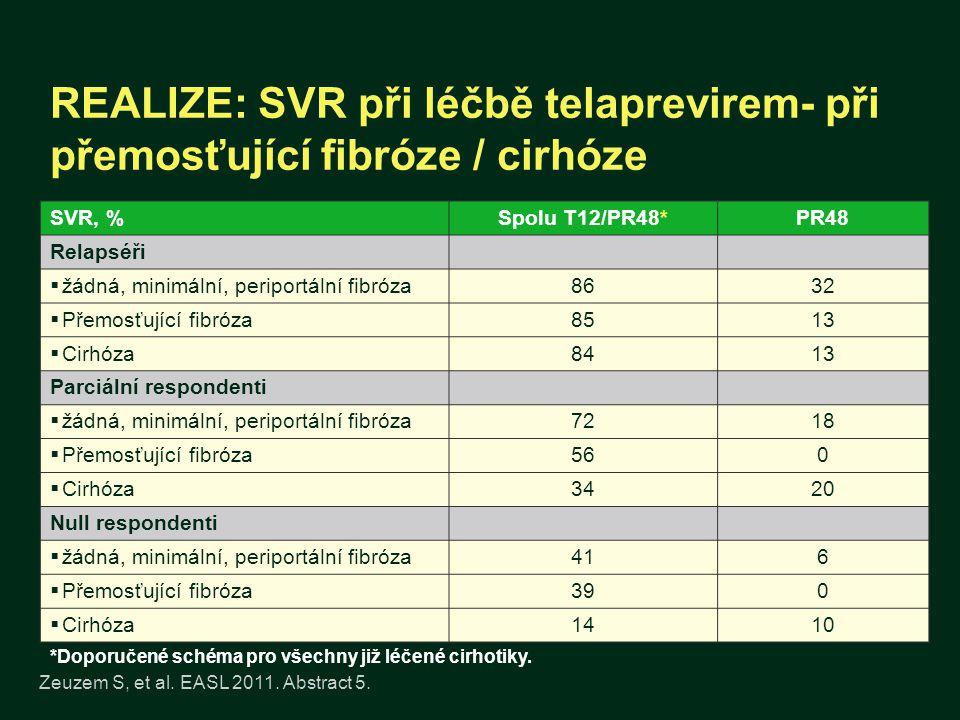 REALIZE: SVR při léčbě telaprevirem- při přemosťující fibróze / cirhóze