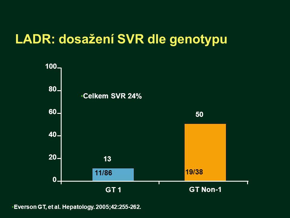 LADR: dosažení SVR dle genotypu