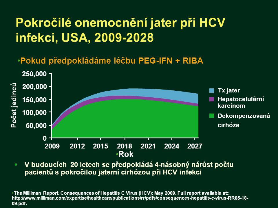 Pokročilé onemocnění jater při HCV infekci, USA, 2009-2028