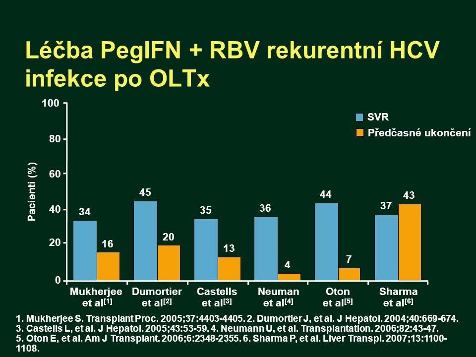 Léčba PegIFN + RBV rekurentní HCV infekce po OLTx