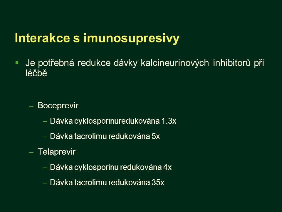 Interakce s imunosupresivy
