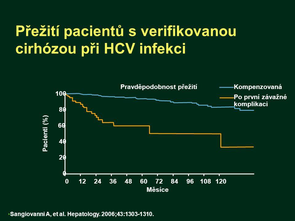 Přežití pacientů s verifikovanou cirhózou při HCV infekci