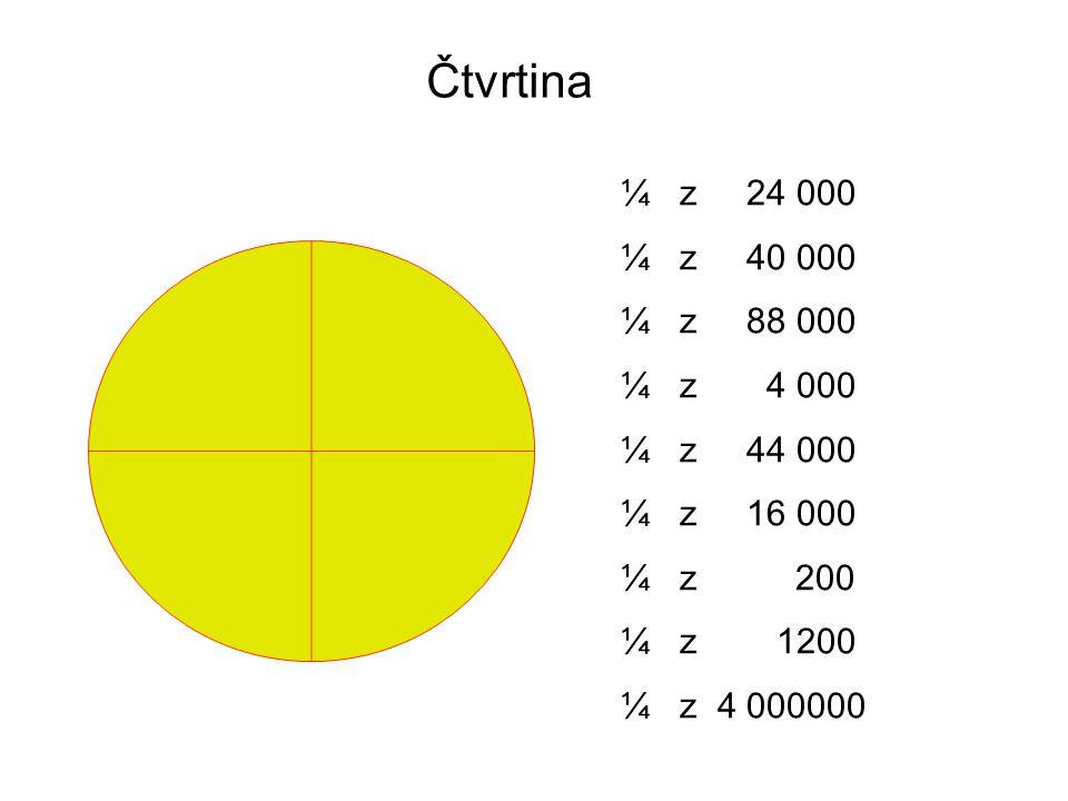 Čtvrtina ¼ z 24 000. ¼ z 40 000. ¼ z 88 000. ¼ z 4 000. ¼ z 44 000.