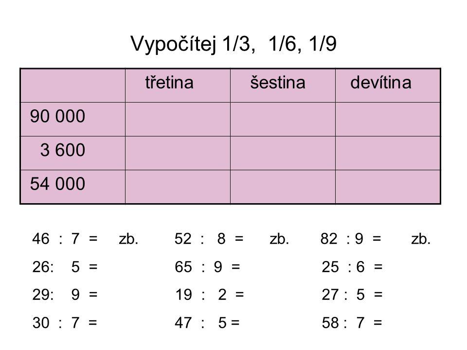 Vypočítej 1/3, 1/6, 1/9 třetina šestina devítina 90 000 3 600 54 000