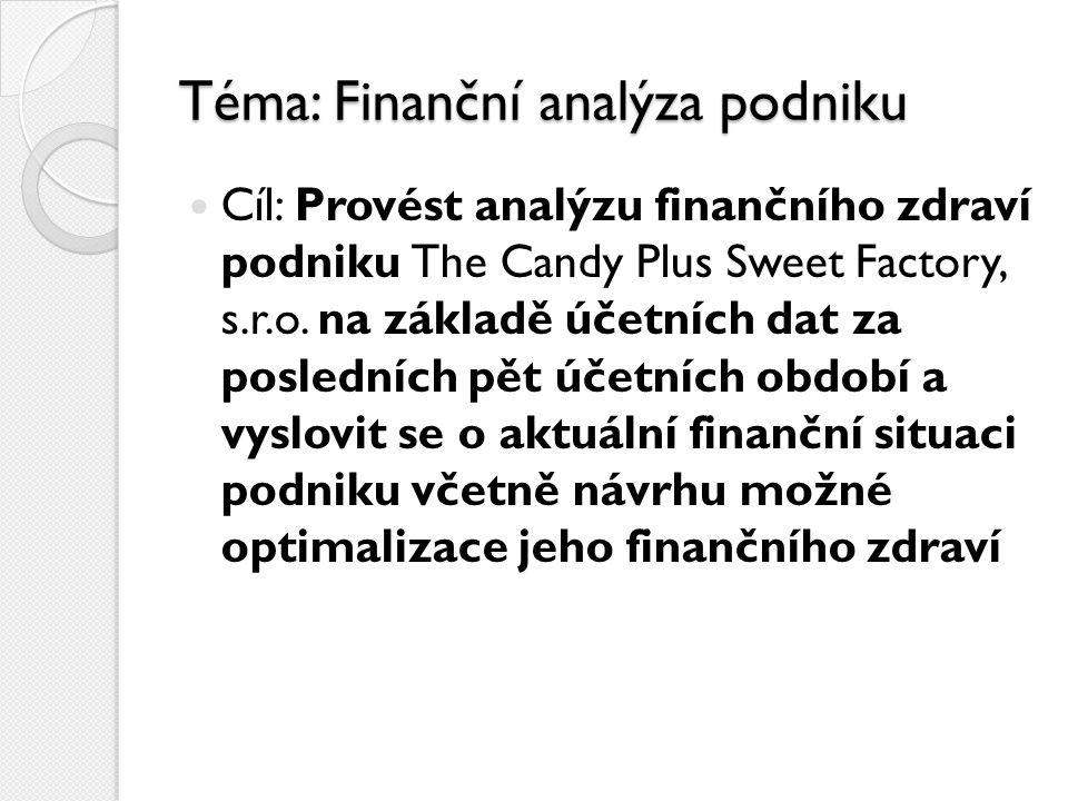 Téma: Finanční analýza podniku