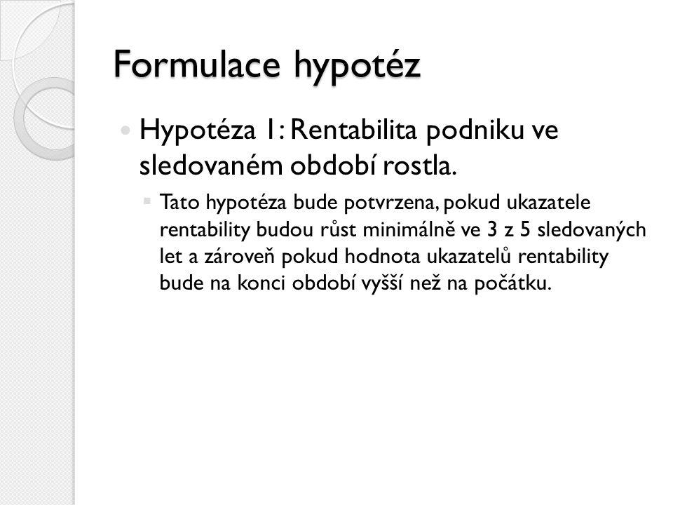 Formulace hypotéz Hypotéza 1: Rentabilita podniku ve sledovaném období rostla.