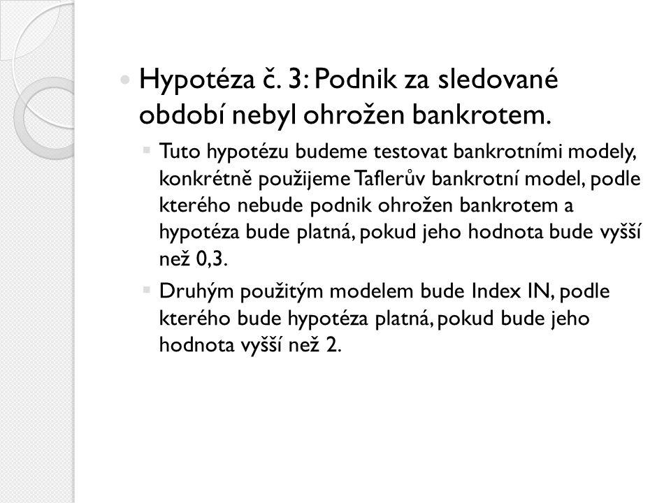 Hypotéza č. 3: Podnik za sledované období nebyl ohrožen bankrotem.
