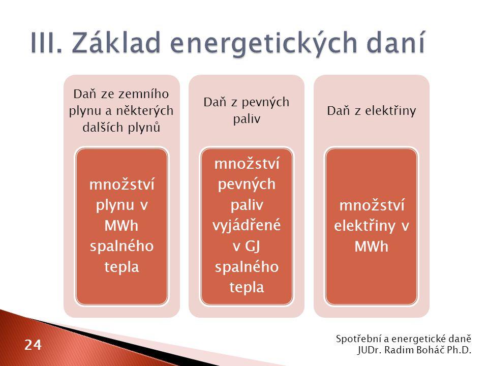 III. Základ energetických daní