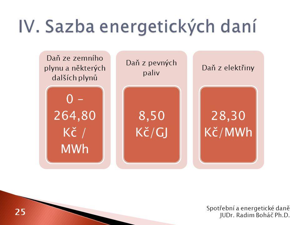 IV. Sazba energetických daní