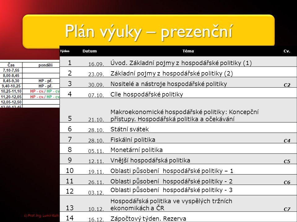 Plán výuky – prezenční Týden. Datum. Téma. Cv. 1. 16.09. Úvod. Základní pojmy z hospodářské politiky (1)