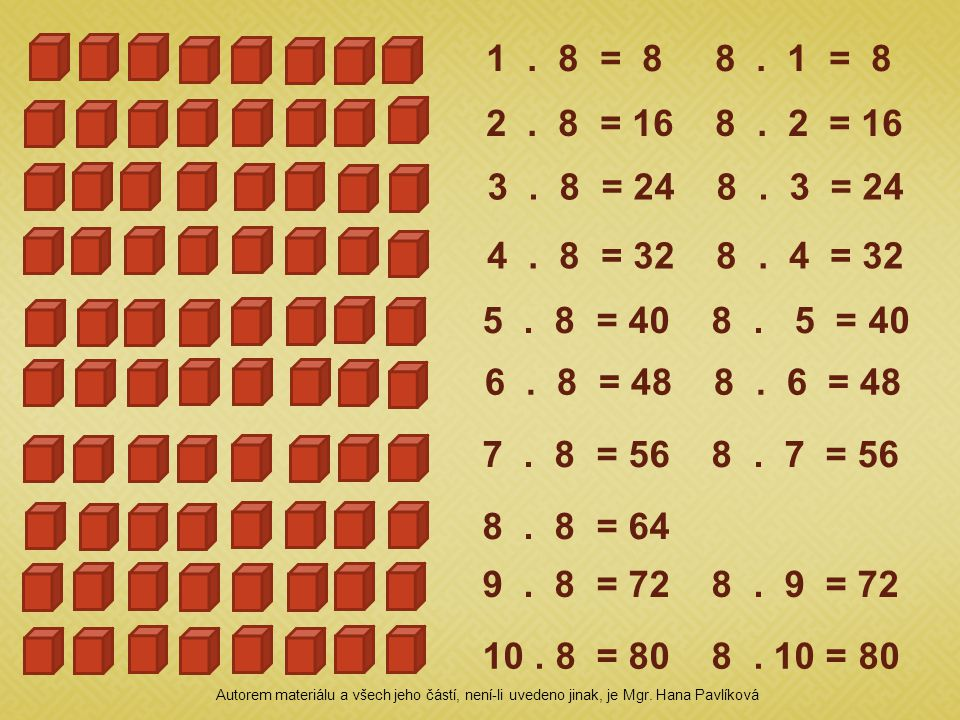 1 . 8 = 8 8 . 1 = 8 2 . 8 = 16 8 . 2 = 16. 3 . 8 = 24 8 . 3 = 24. 4 . 8 = 32 8 . 4 = 32.