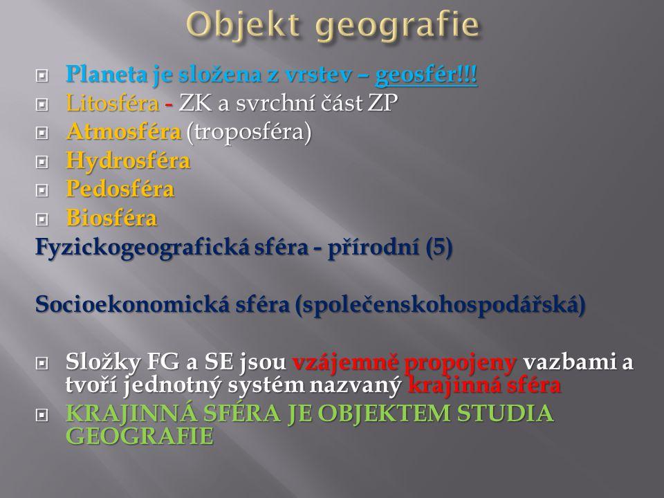 Objekt geografie Planeta je složena z vrstev – geosfér!!!