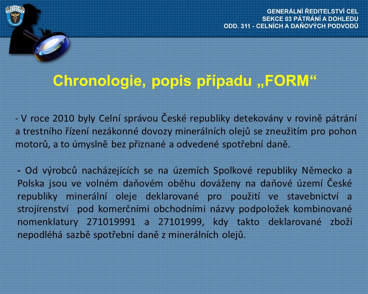 """Chronologie, popis případu """"FORM"""