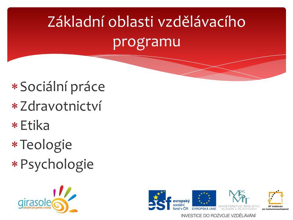 Základní oblasti vzdělávacího programu