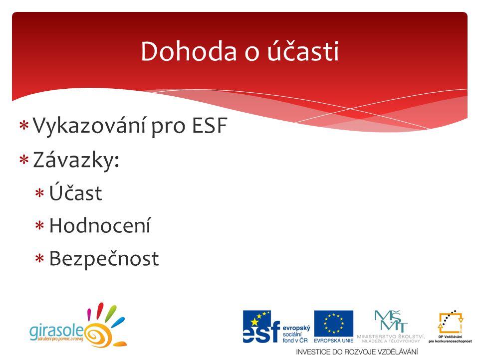 Dohoda o účasti Vykazování pro ESF Závazky: Účast Hodnocení Bezpečnost
