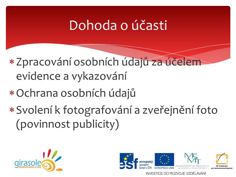 Dohoda o účasti Zpracování osobních údajů za účelem evidence a vykazování. Ochrana osobních údajů.