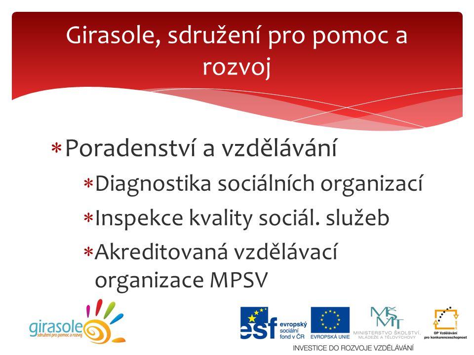 Girasole, sdružení pro pomoc a rozvoj