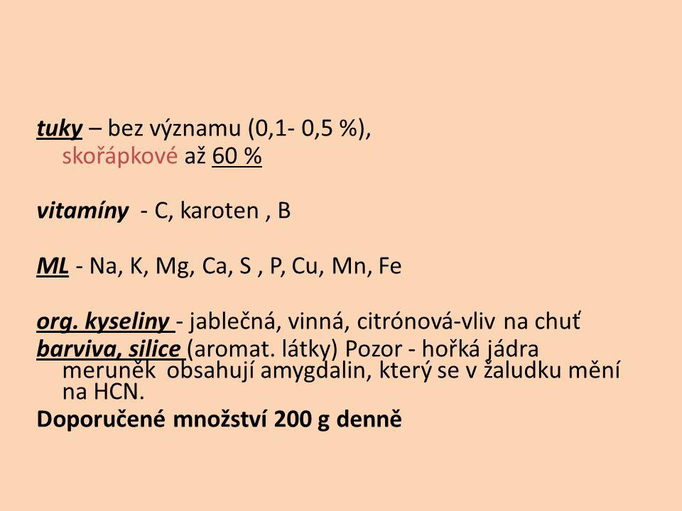 tuky – bez významu (0,1- 0,5 %), skořápkové až 60 % vitamíny - C, karoten , B. ML - Na, K, Mg, Ca, S , P, Cu, Mn, Fe.