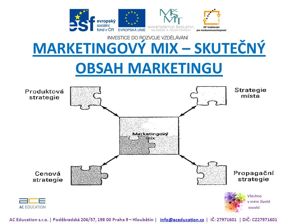 MARKETINGOVÝ MIX – SKUTEČNÝ OBSAH MARKETINGU