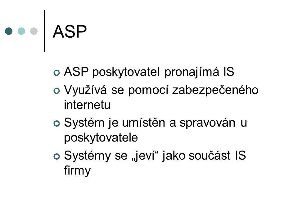 ASP ASP poskytovatel pronajímá IS