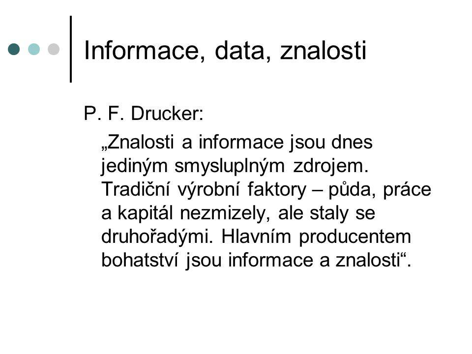 Informace, data, znalosti