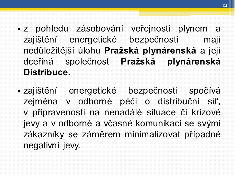 z pohledu zásobování veřejnosti plynem a zajištění energetické bezpečnosti mají nedůležitější úlohu Pražská plynárenská a její dceřiná společnost Pražská plynárenská Distribuce.