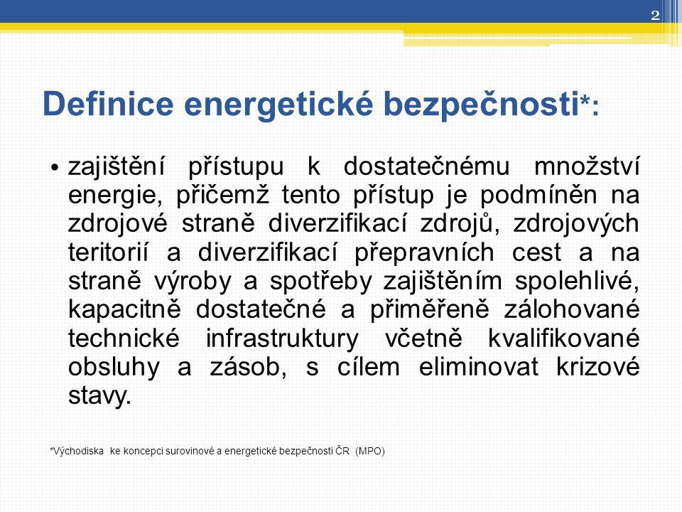 Definice energetické bezpečnosti*:
