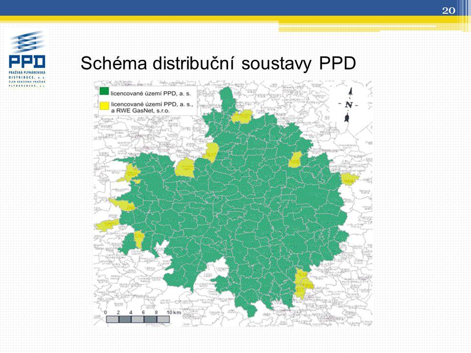 Schéma distribuční soustavy PPD